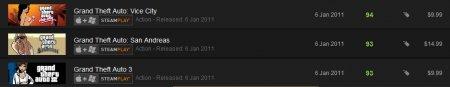 На Steam з'явилась трилогія GTA для Mac