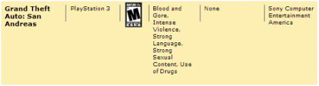 San Andreas отримала рейтинг у PS3