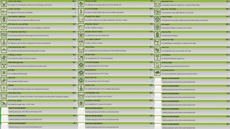 З'явився список досягнень GTA 5