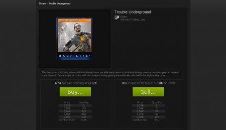 Торговий майданчик Steam (Ринок спільноти)
